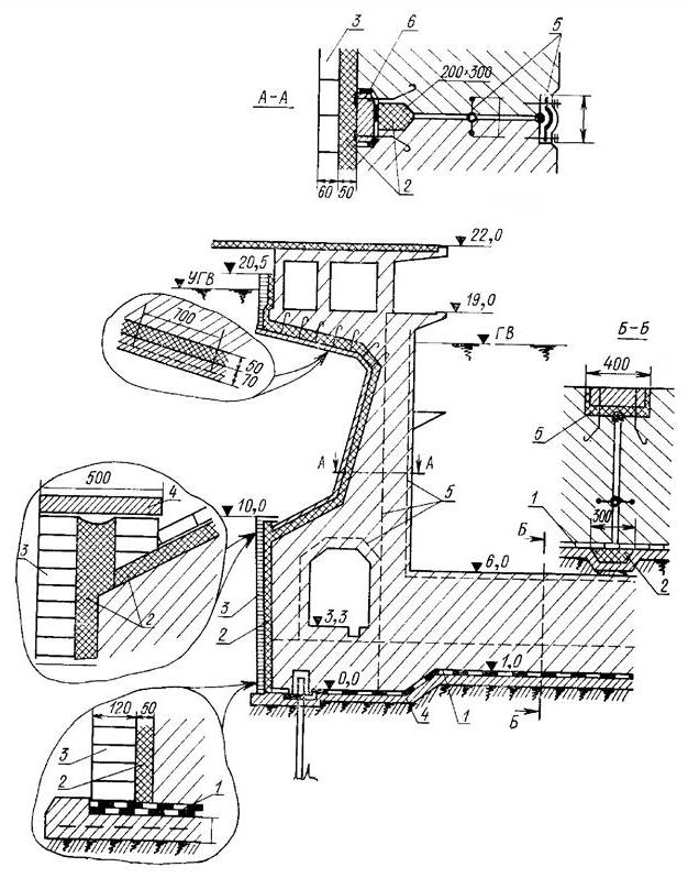 Литая асфальтовая гидроизоляция сухого дока в районе с суровыми климатическими условиями