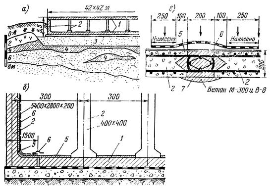 Схема гидроизоляции мазутохранилища емкостью 10000 т на Архангельской ТЭЦ