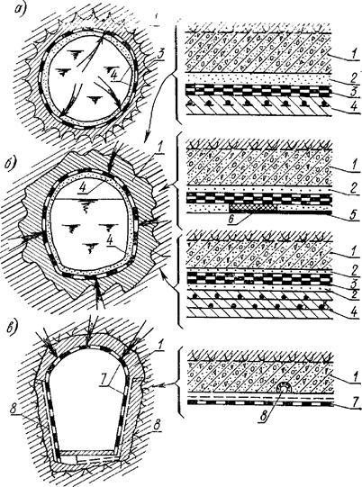 Способы гидроизоляции гидротехнических тоннелей