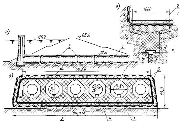 Гидроизоляция деривационных галерей Мингечаурской ГЭС