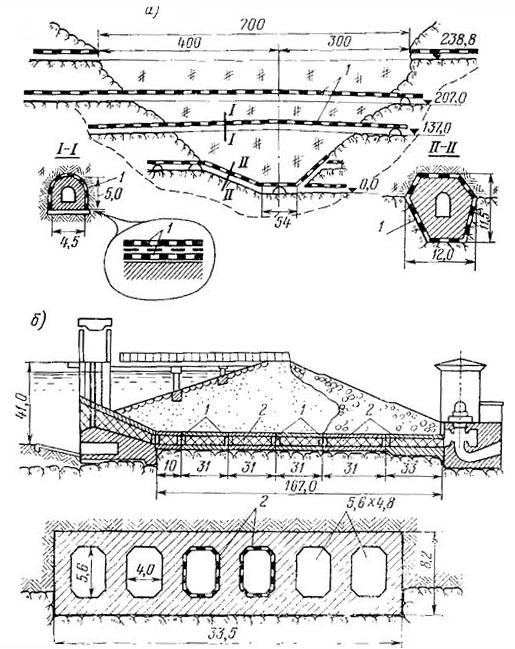 Эпоксидная окрасочная гидроизоляция подземных галерей