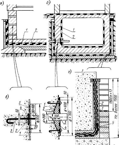 Способы усиления гидроизоляции подвалов зданий