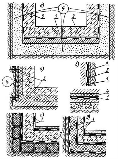 Устройство гидро- и теплогидроизоляции подвалов зданий в вечномерзлых грунтах при положительной температуре подвала