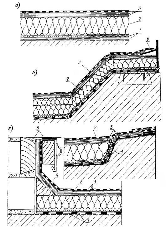 Конструкция комбинированной теплогидроизоляции в основании сооружений на вечномерзлых грунтах
