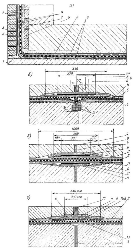Способы усиления гидроизоляции при напорах более 10м