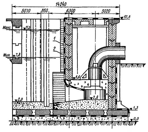 Эпоксидная окрасочная гидроизоляция береговой насосной станции Кольской АЭС