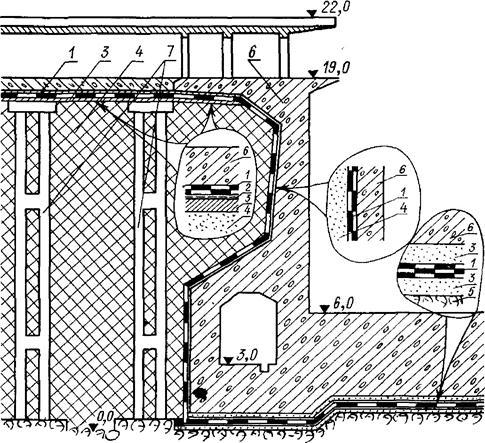 Гидроизоляция подземной части камеры сухого дока с присыпкой намывной песчаной пригрузкой