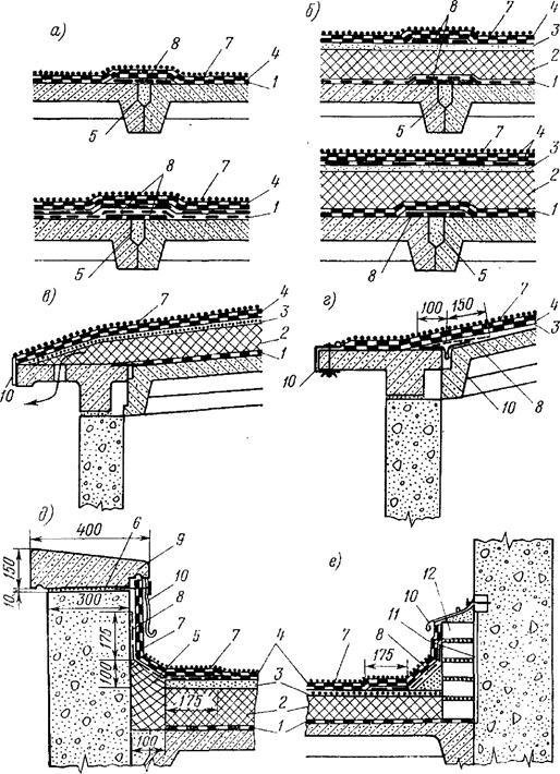 Конструкции безрулонных кровельных покрытий из мастики БАЭМ