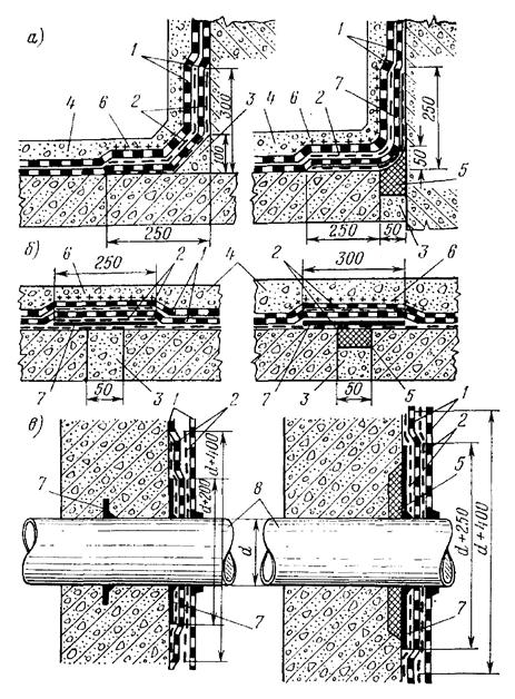 Усиление гидроизоляционного покрытия в местах возможного трещинообразования и в местах сосредоточенных деформаций