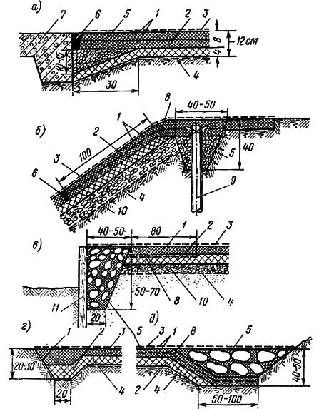 Конструкции креплений краев асфальтовых экранов