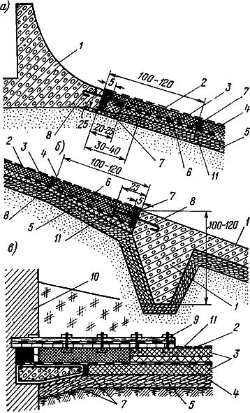 Сопряжения асфальтобетонного экрана с железобетонными частями гидротехнических сооружений