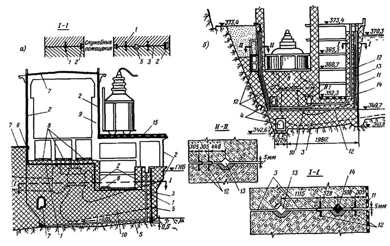 Схемы гидроизоляции зданий гидроэлектростанций
