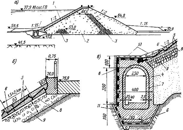Конструкция бетоно-пленочного экрана плотины Ландштейн в Чехословакии