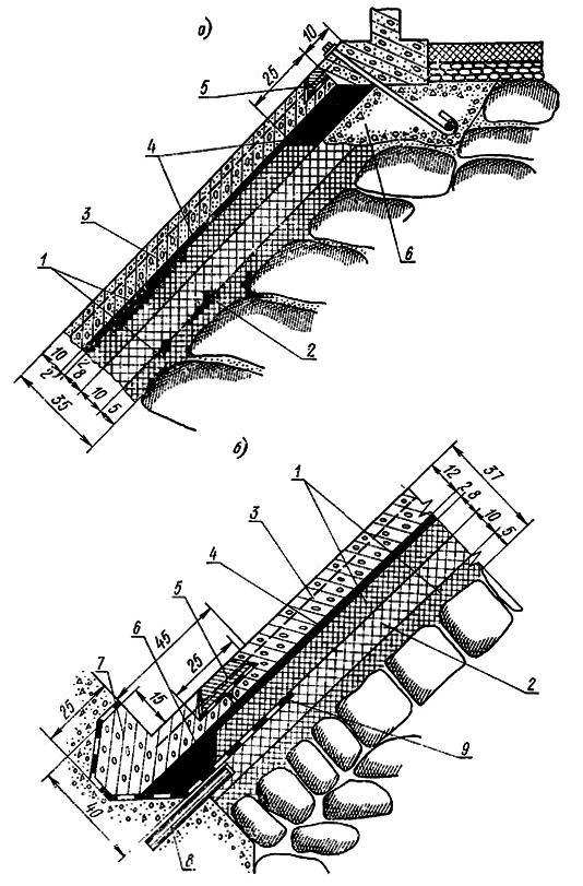 Конструкция усиленного асфальтобетонного экрана