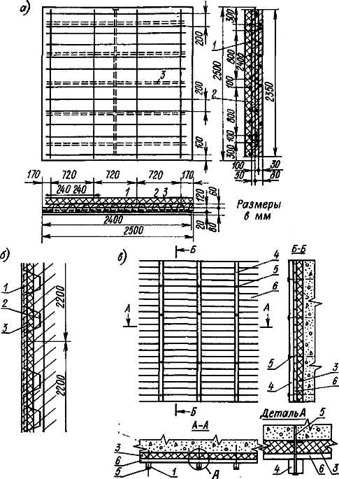 Асфальтовая теплогидроизоляция гидросооружений