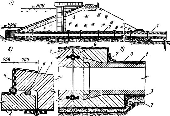 Типовой проект Ленинпроводхоза гидроизоляции донного водовыпуска из безнапорных бетонных труб