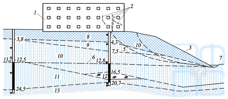 Схема деформации здания котельной на склоне