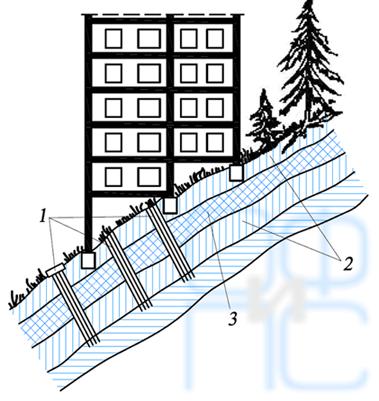 Схема смещения здания построенного на холме