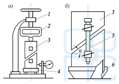 Схема установки косого среза в клиновой обойме