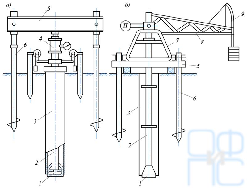 Схема установки для испытаний сжимаемости грунтов в скважинах-дудках