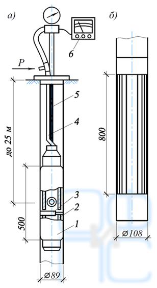 Схема прессиометра ПЭВ-89