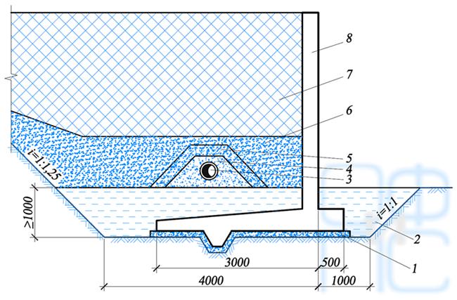 Деталь подпорной стены с застенным горизонтальным дренажом