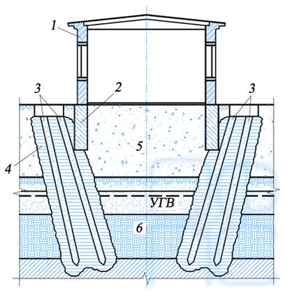 Схема упрочнения основания песчаными сваями