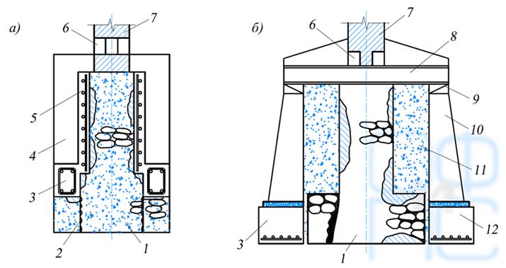 Схема усиления кладки ленточных фундаментов