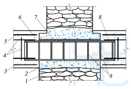 Схема сопряжения двутавра с арматурным каркасом при усилений фундаментов сплошной плитой