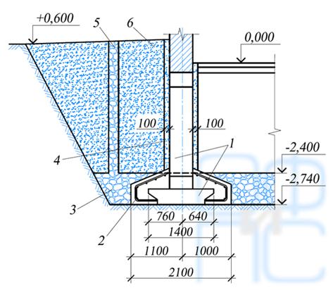 Схема замачивания грунтов совместно с уширением подошвы фундаментов в здании с подвалом