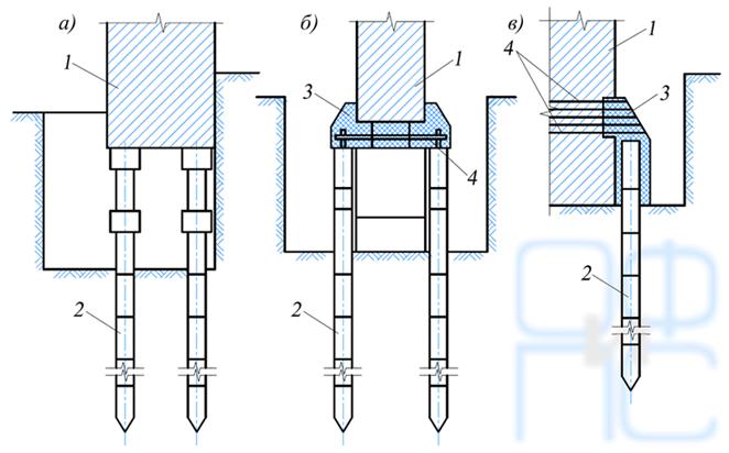 Различные схемы усиления фундаментов составными сваями