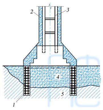 Схема усиления столбчатого фундамента промышленного здания набивными сваями