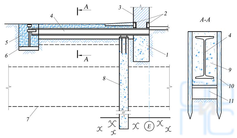 Схема исключения из работы ленточного фундамента путем передачи нагрузки на рычажную систему из буронабивных свай