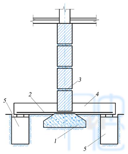 Схема усиления сборного ленточного фундамента дополнительными опорами без ослабления стены отверстиями