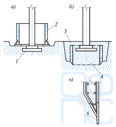 Схема усиления фундамента опускным колодцем