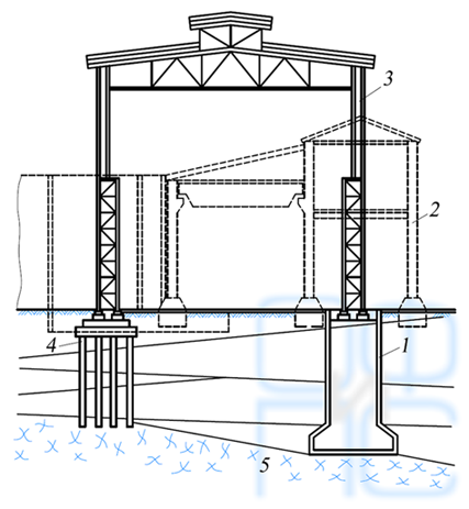 Схема фундаментов шахтного типа глубокого заложения при реконструкции металлургического цеха