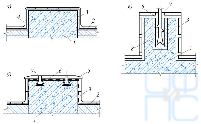 Схема защиты фундаментов под оборудование от коррозии