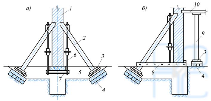 Схемы вывешивания стен при замене фундаментов