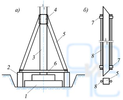 Раскосная система для разгрузки фундамента и нижней части колонны