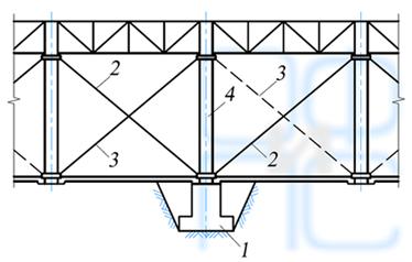 Схема вывешивания колонн с помощью шпренгельной системы при замене фундамента