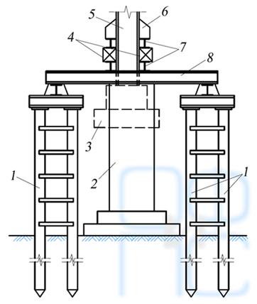 Схема вывешивания колонн на сваях
