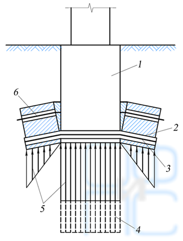 Схема усиления фундамента с обжатием грунта под подошвой