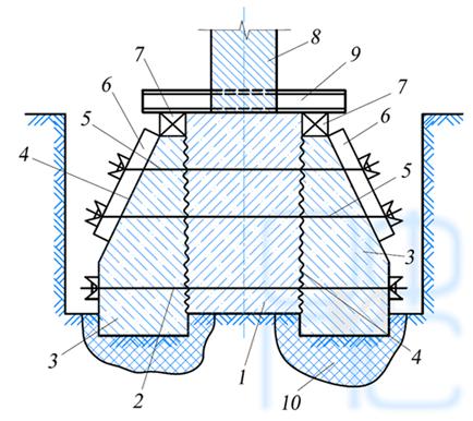 Схема усиления фундамента обоймой с обжатием основания