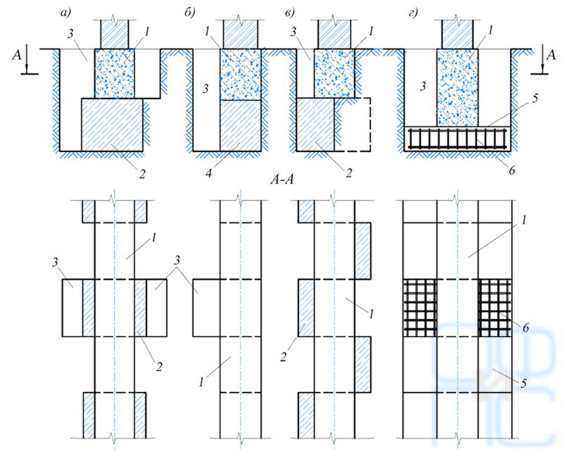 Конструктивные решения подводки фундаментов