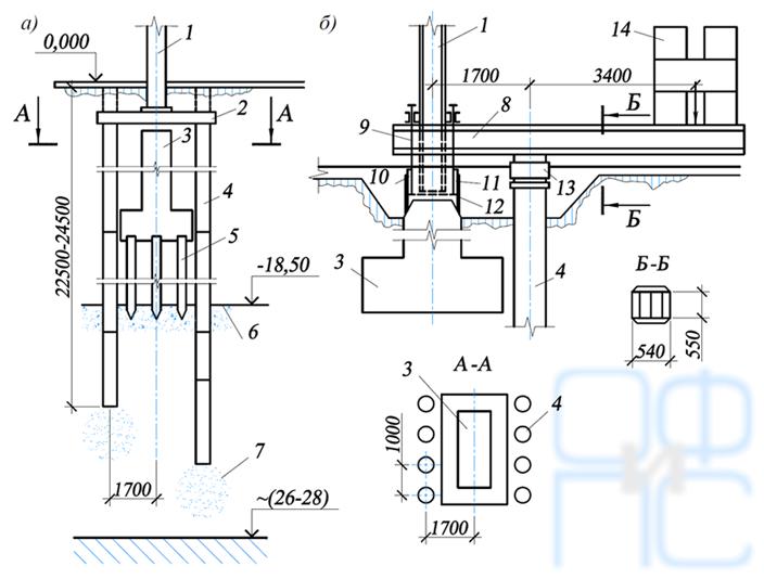 Схема усиления деформированного свайного фундамента под колонну