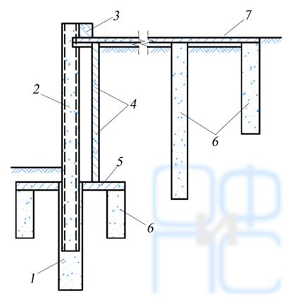 Анкерная подпорная стенка из буронабивных свай с ограждающими панелями-оболочками
