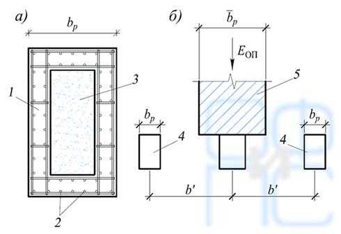 Схемы удерживающего элемента и его работы в условиях обтекания оползнем