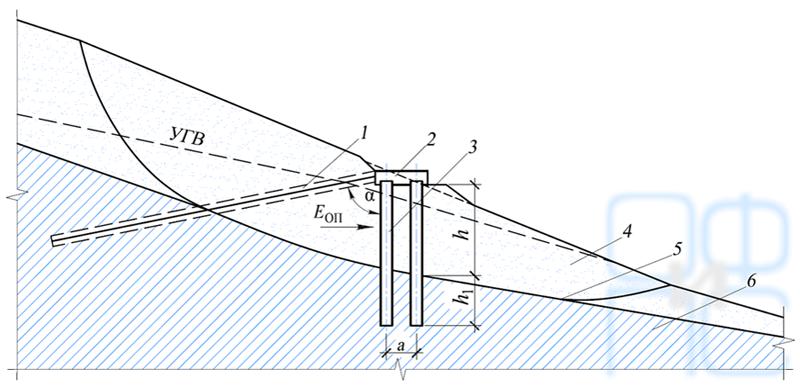 Схема заанкеренной противооползневой свайной конструкции