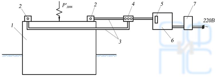 Схема измерений вибраций фундаментов под машину
