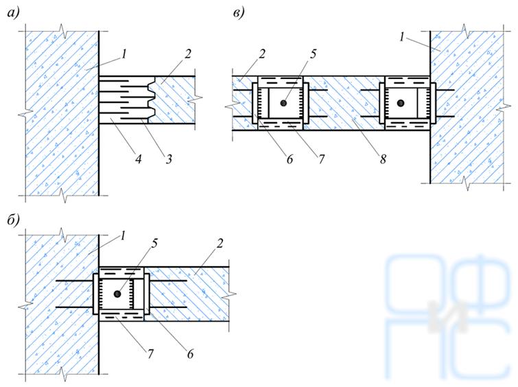 Конструктивные схемы узлов сочленения присоединенных плит с фундаментами